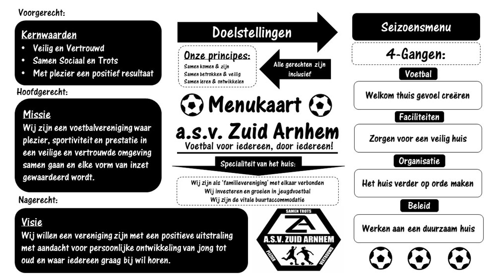 Menukaart_Zuid_Arnhem_def.jpg
