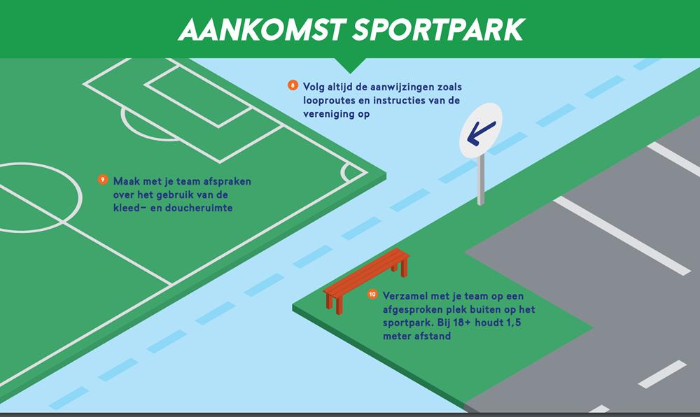 KNVB-flyer-aankomst-sportpark.png