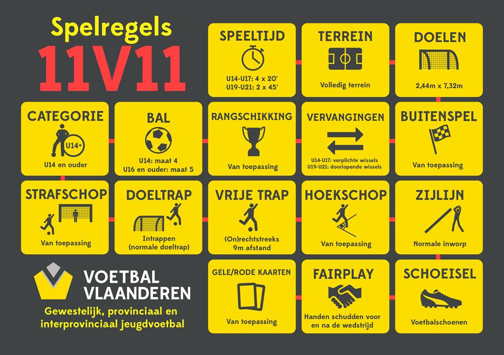 11V11