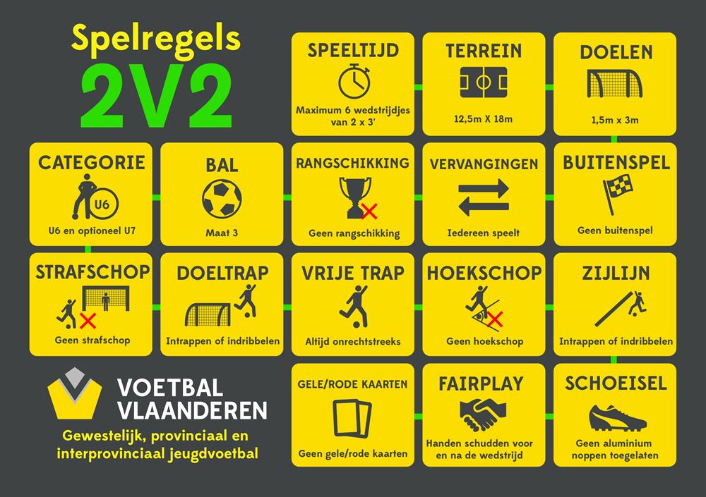 Spelregels jeugdvoetbal - FC Beigem