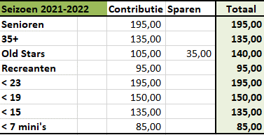contributie2021-2022.png