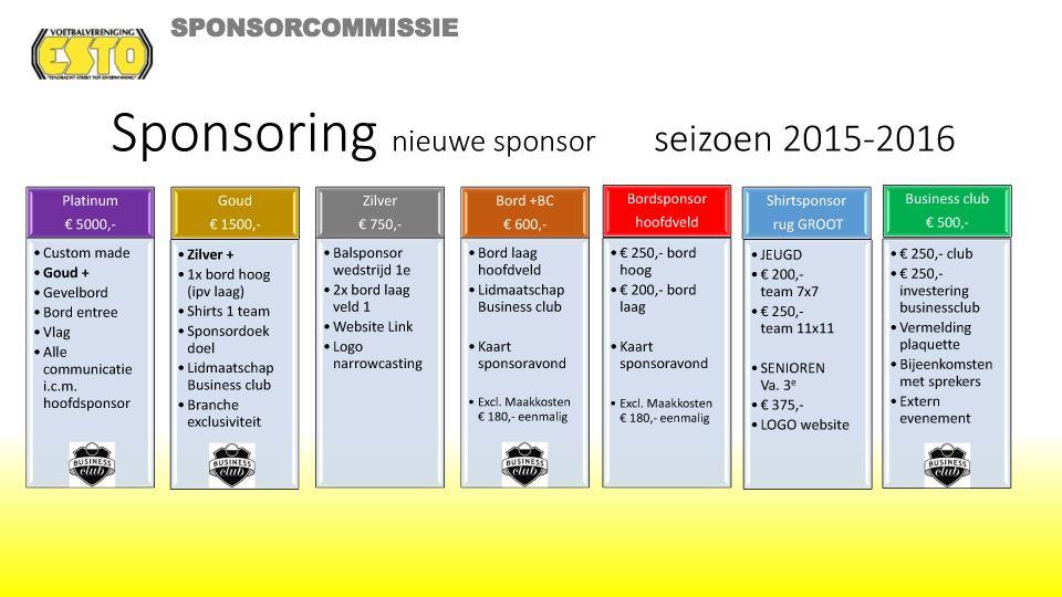 sponsorpakketten