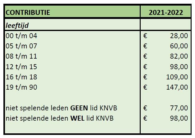 contributie-2021-2022.jpg