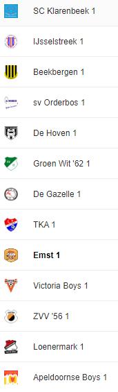 2021-09-14_10_43_33-Indeling_Emst_1_Mannen_Zondag___Voetbal.nl.png