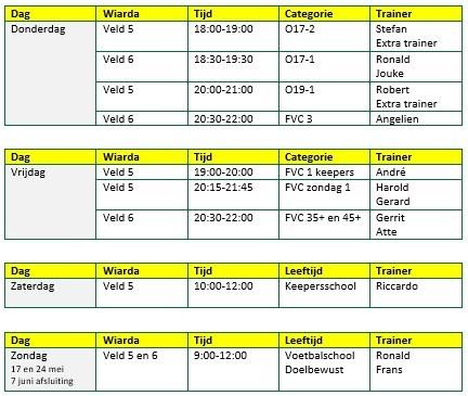 FVC_Trainingsschema_vanaf_11_mei_2020_B.jpg