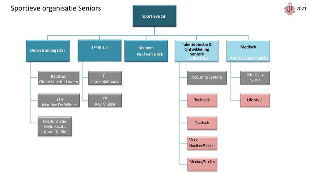sportieve-organisatie-seniors_1.jpg