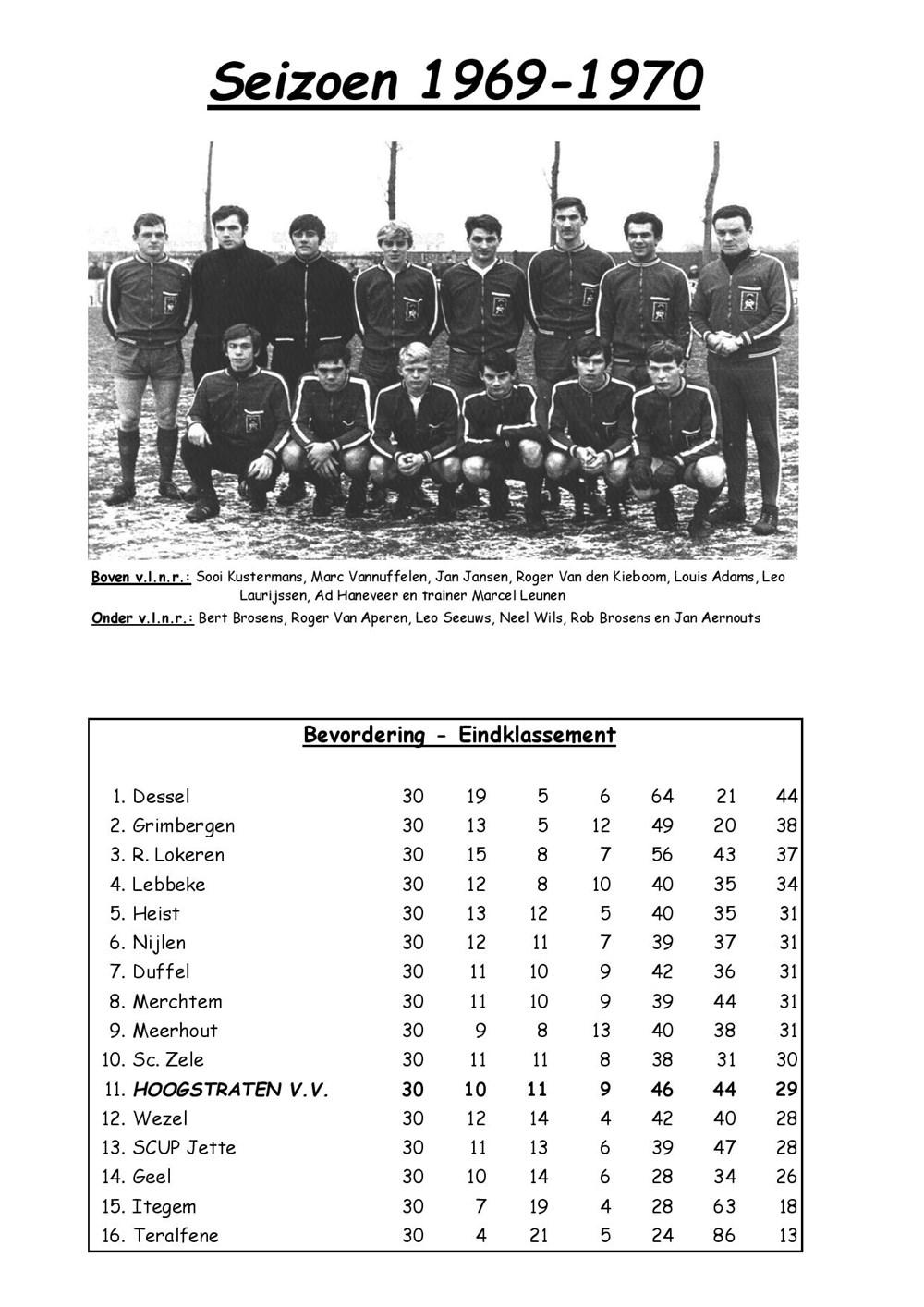 seizoen_1969-1970-page-001.jpg