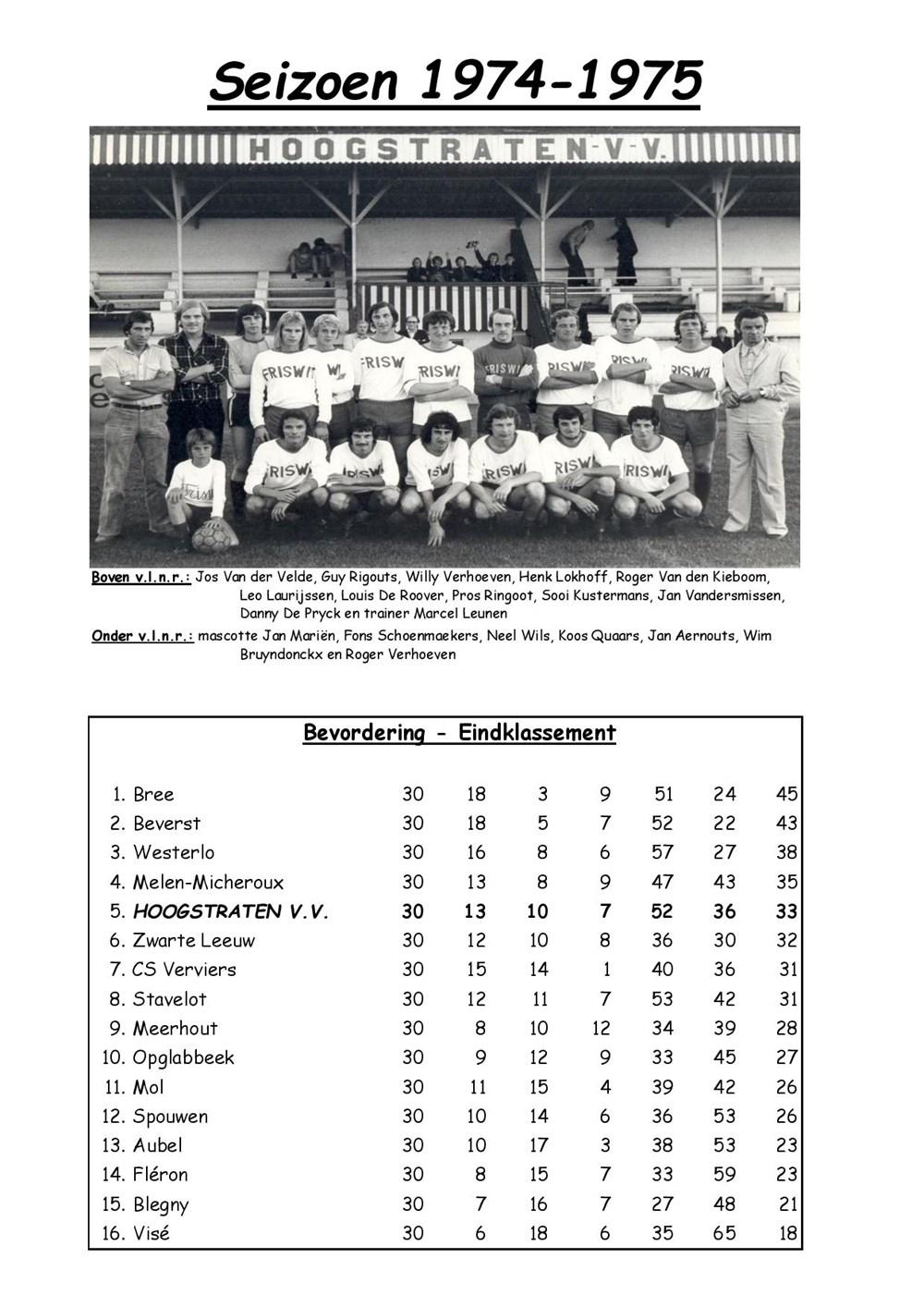 seizoen_1974-1975-page-001.jpg