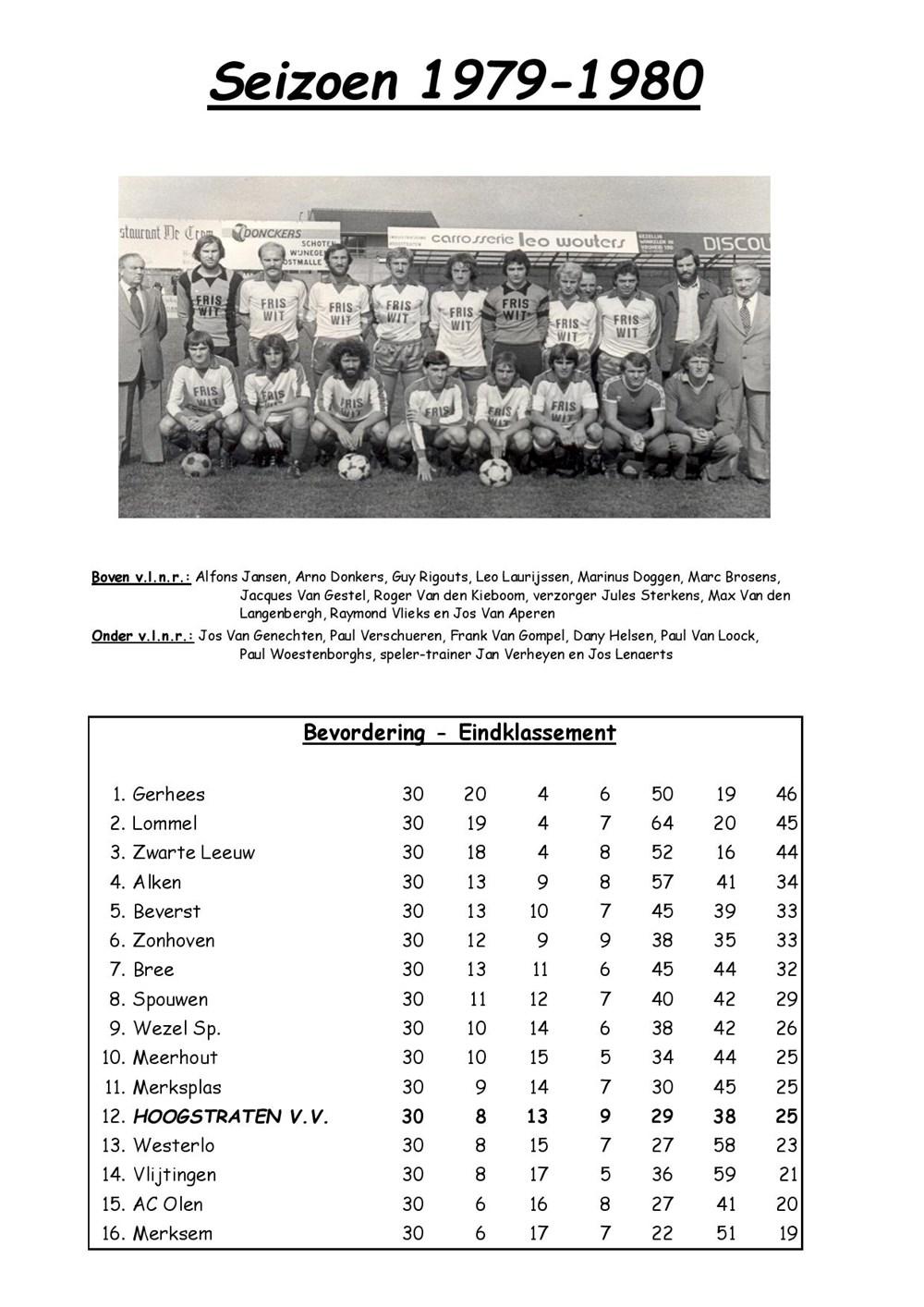 seizoen_1979-1980.jpg