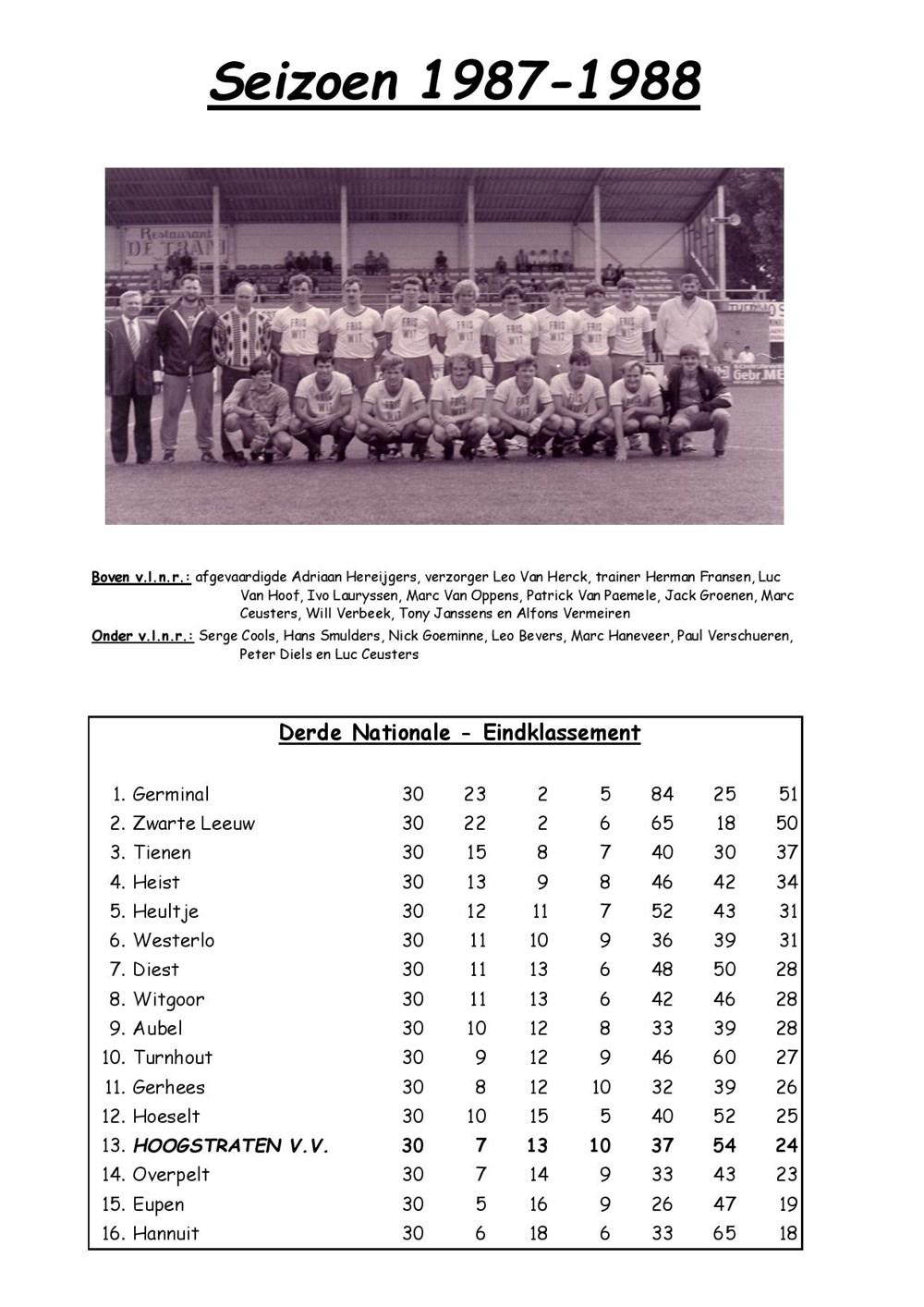 seizoen_1987-1988-page-001.jpg