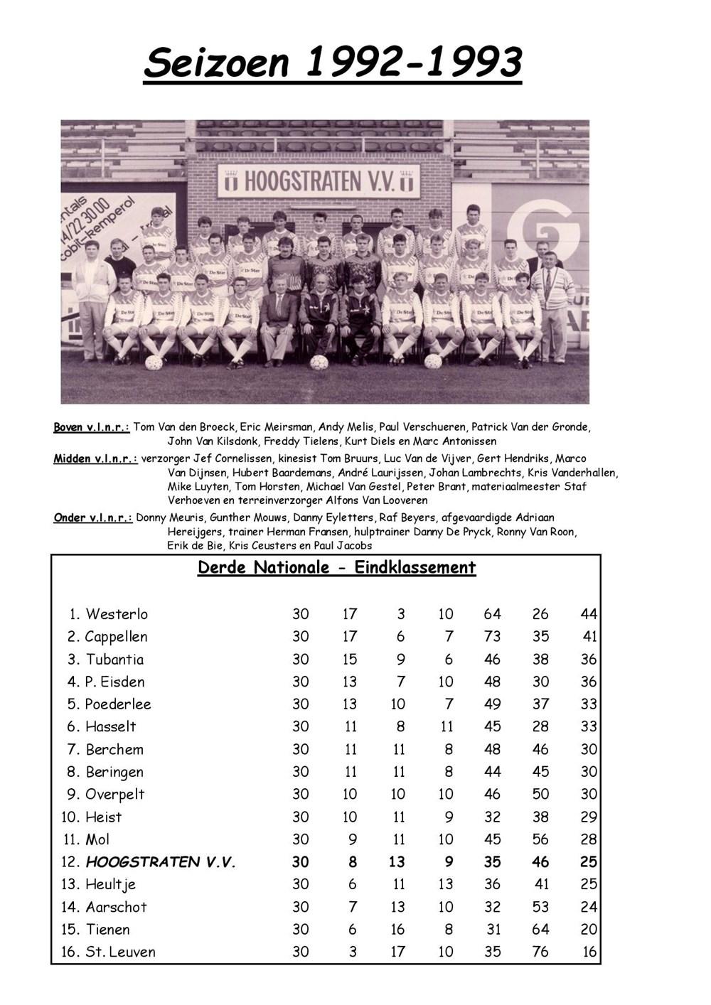 seizoen_1992-1993-page-001.jpg