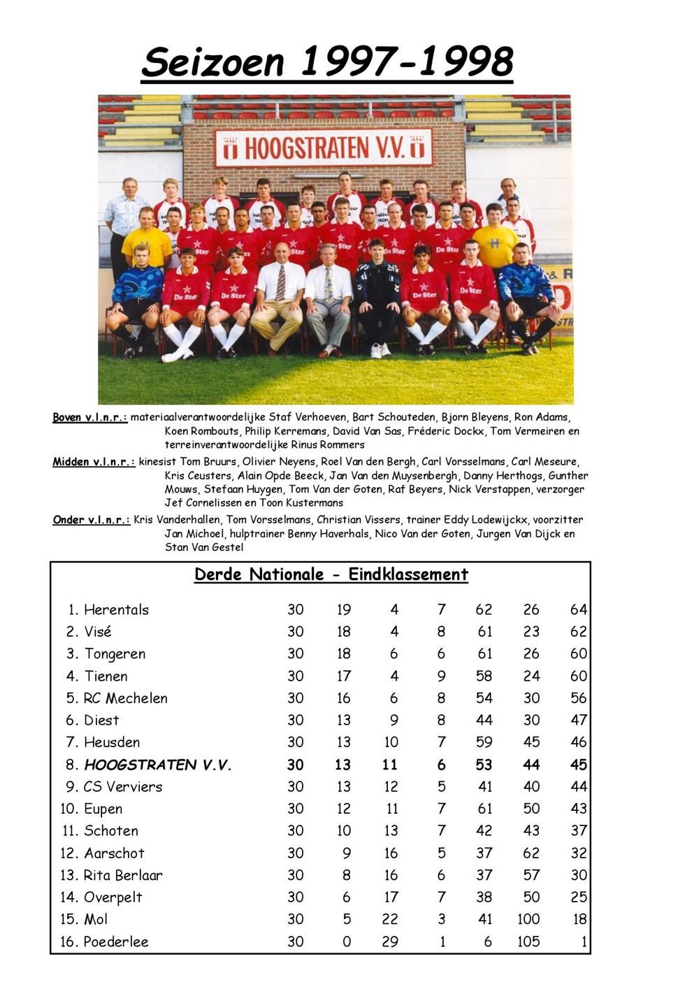 seizoen_1997-1998-page-001.jpg