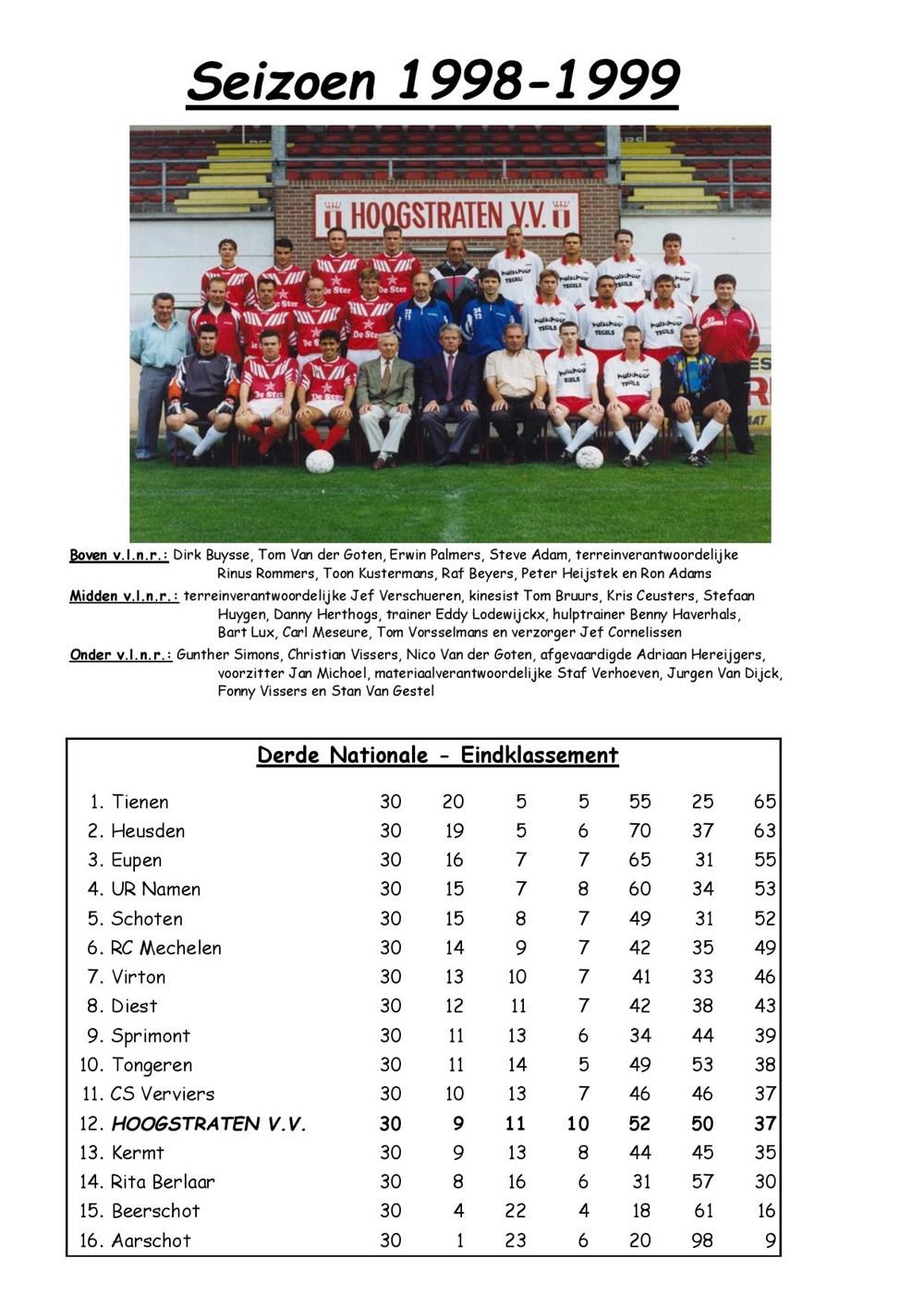 seizoen_1998-1999-page-001.jpg