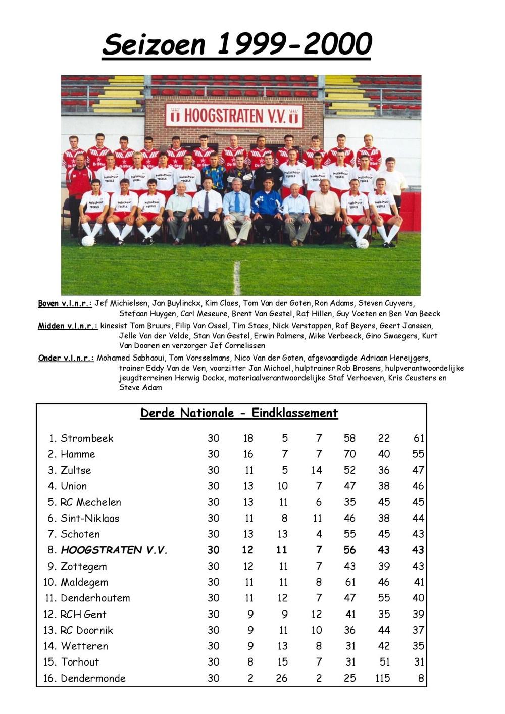 seizoen_1999-2000-page-001.jpg