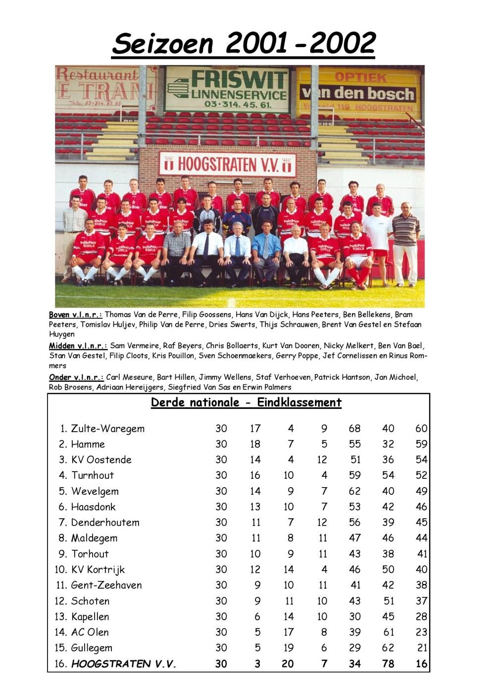 seizoen_2001-2002-page-001.jpg