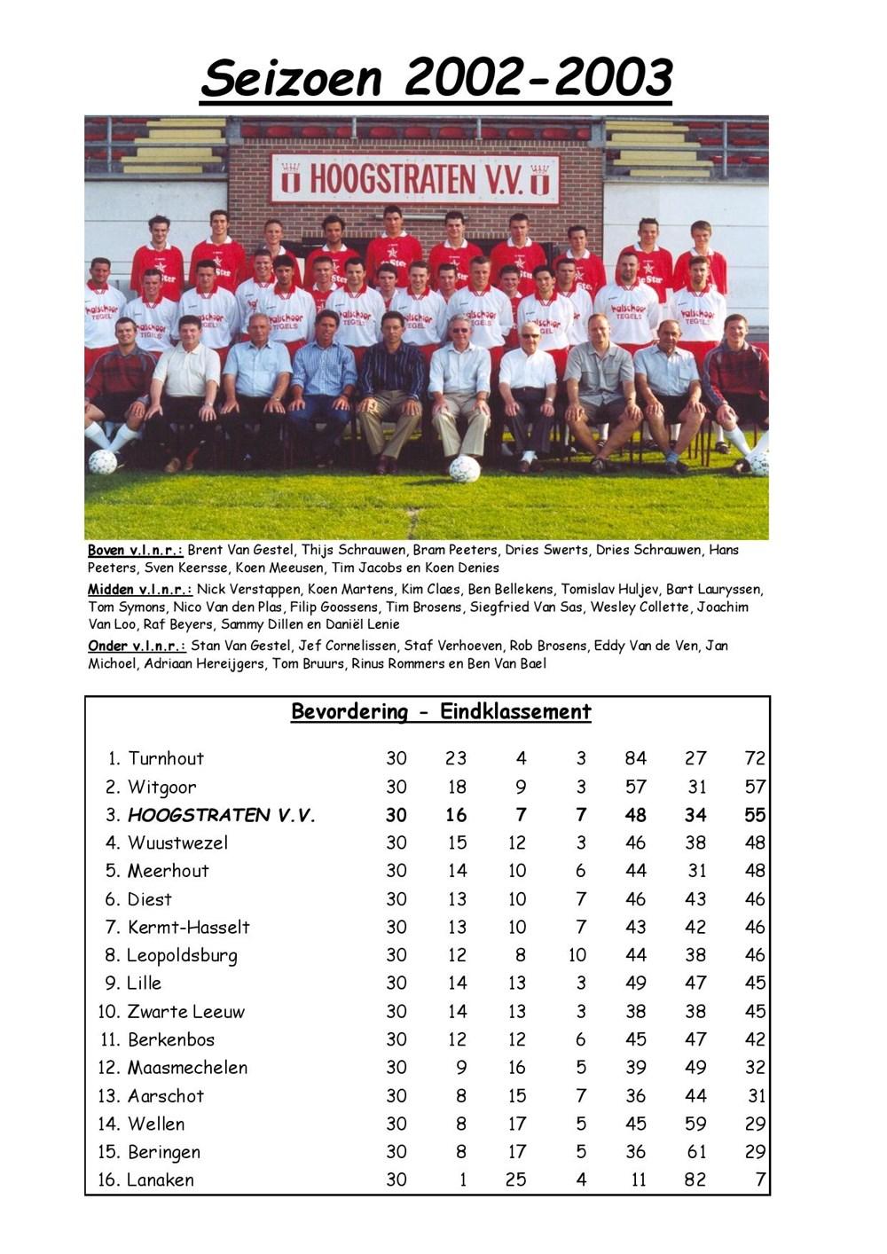 seizoen_2002-2003-page-001.jpg