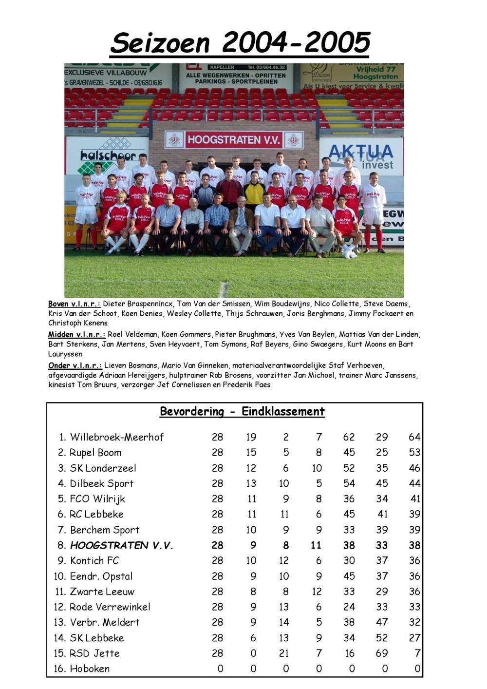 seizoen_2004-2005-page-001.jpg