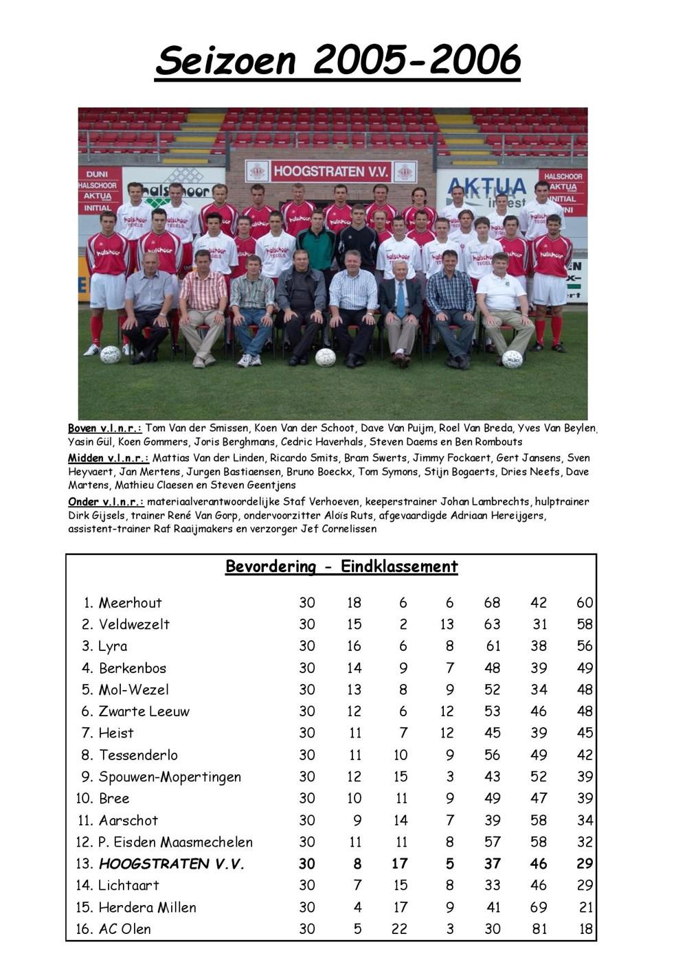 seizoen_2005-2006-page-001.jpg