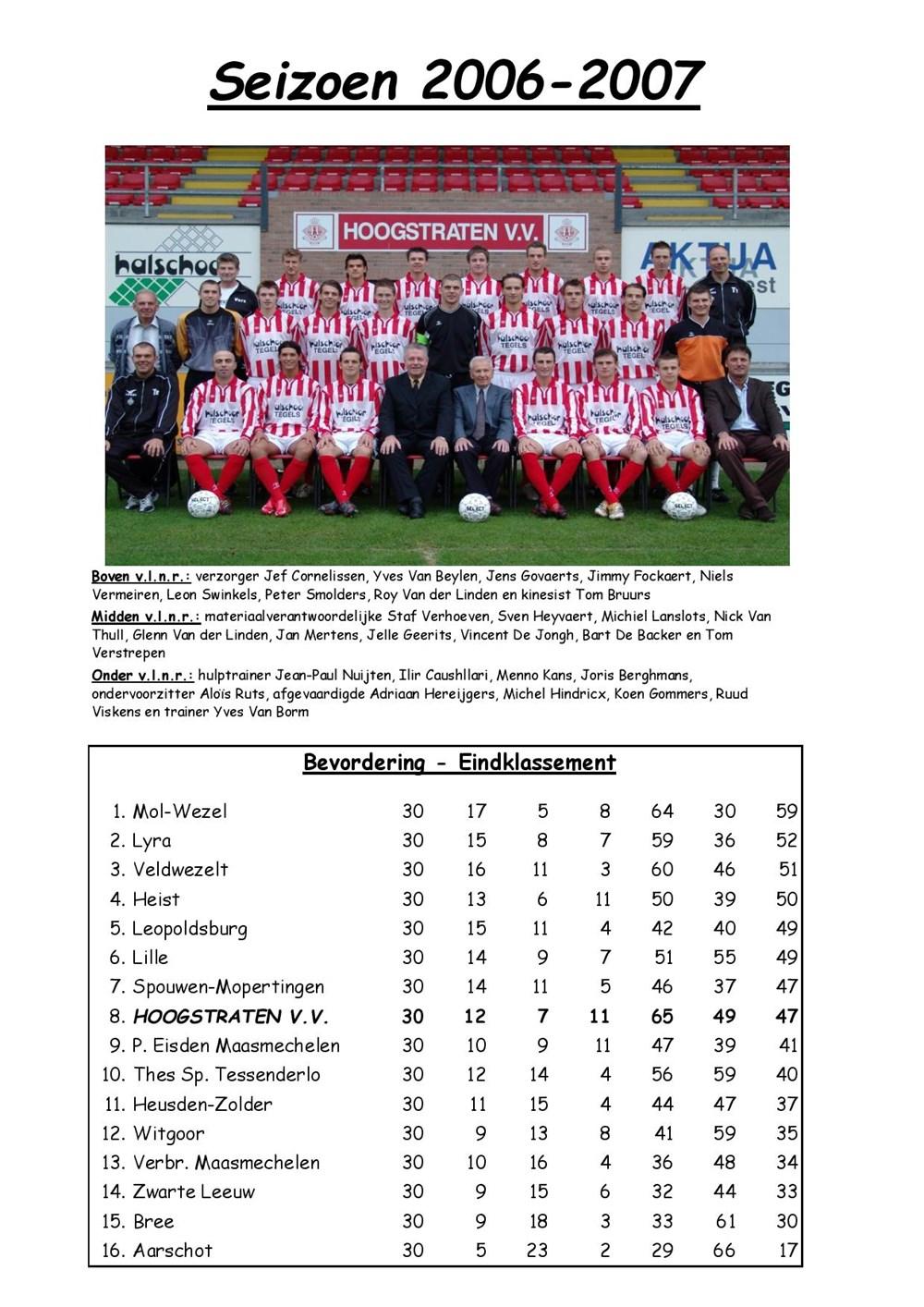 seizoen_2006-2007-page-001.jpg