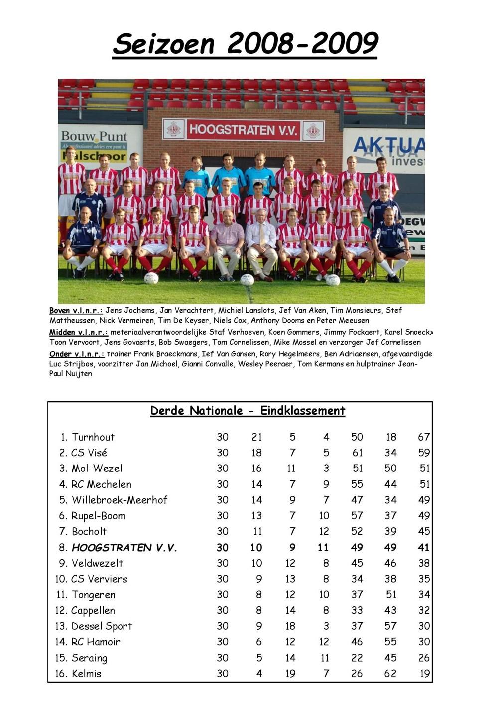 seizoen_2008-2009-page-001.jpg