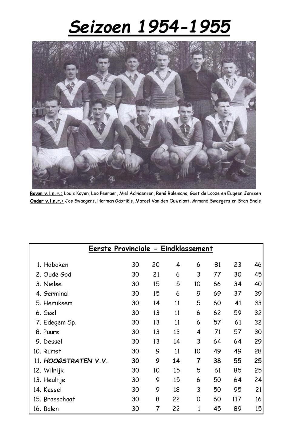 seizoen_1954-1955-page-001.jpg