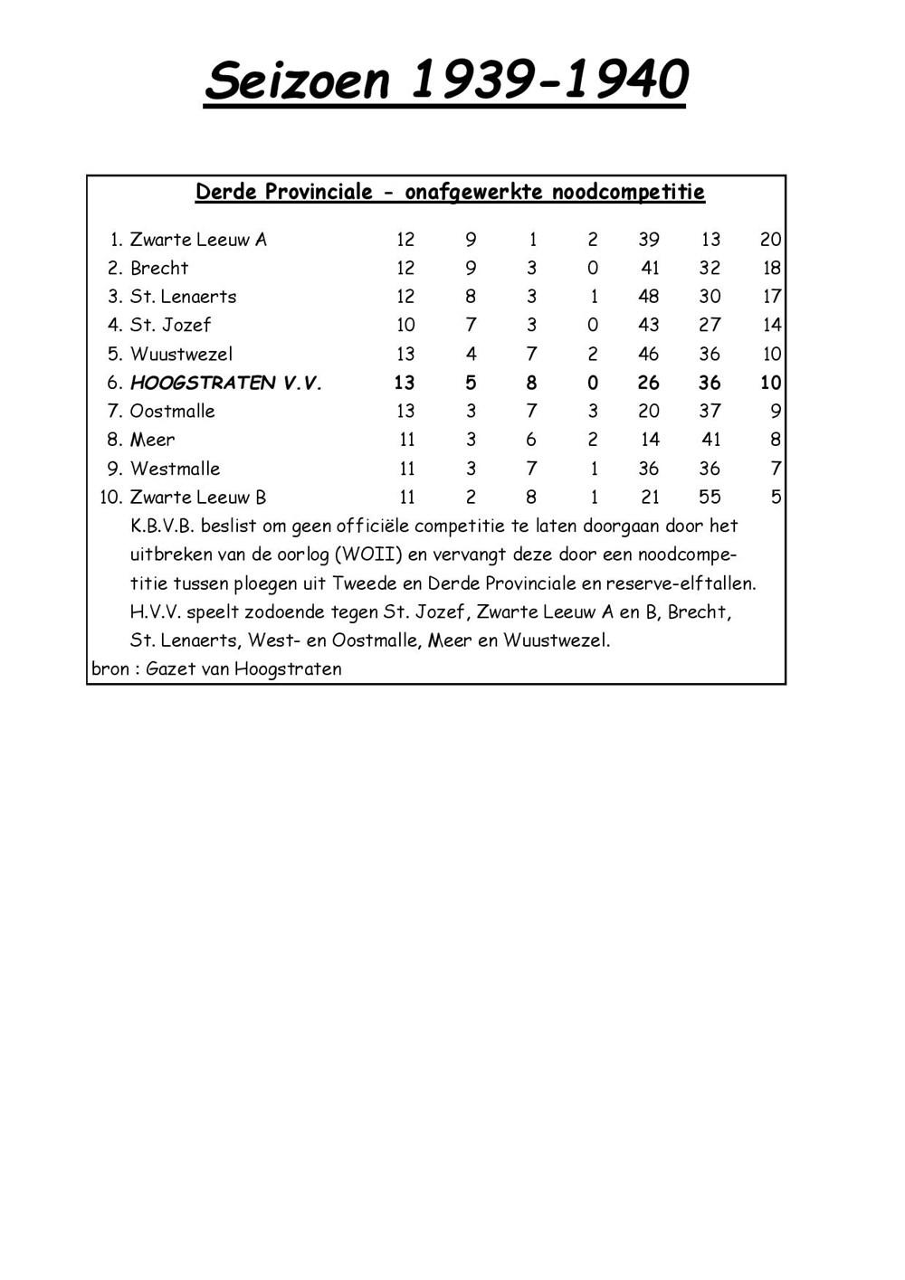 seizoen_1939-1940-page-001.jpg