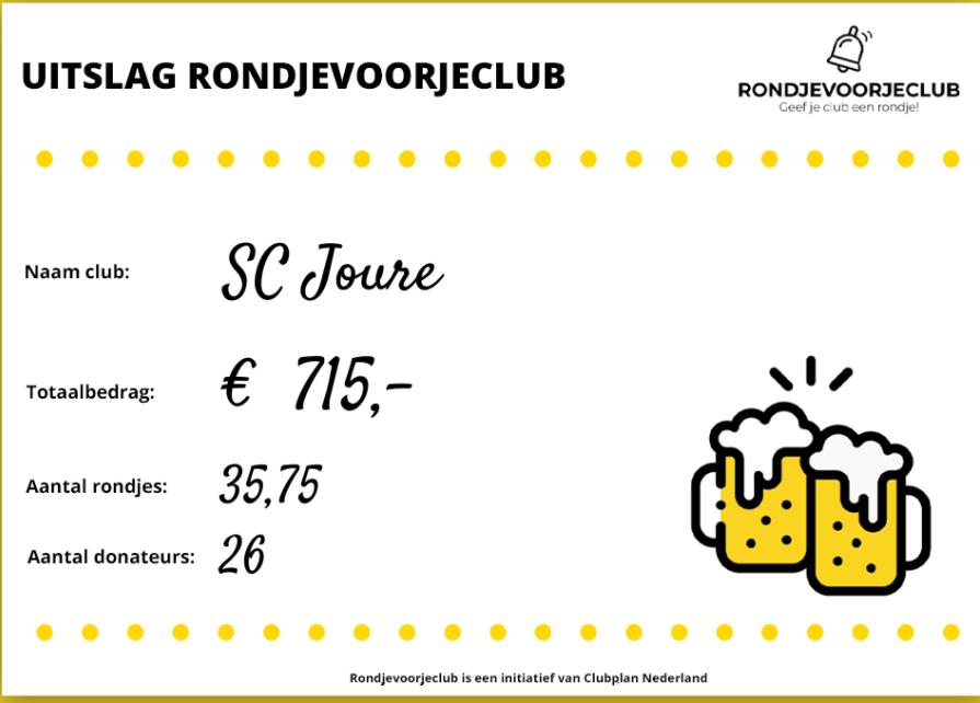 rondje_voor_je_club.PNG