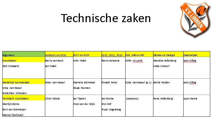 Technische_Zaken.PNG