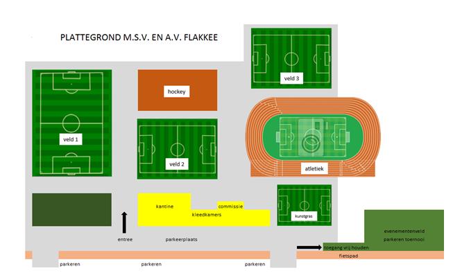 Sportpark.png