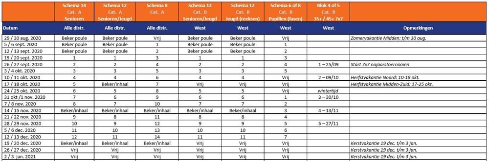 knvb_speeldagenkalender_2020-2021_part1.JPG