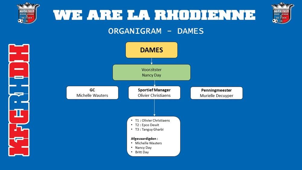 KFC_RHDH_Organigram_dames_website.jpg