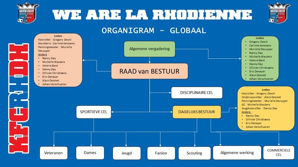 KFC_RHDH_Organigram_globaal_website.jpg