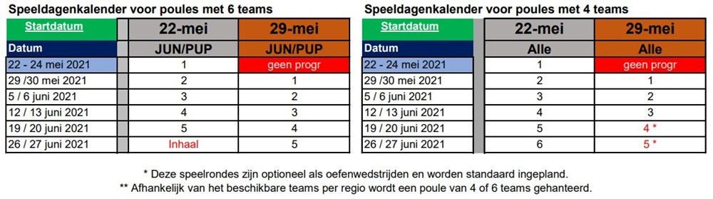 speeldagenkalender_KNVB_Regio_Cup_nw2.jpg