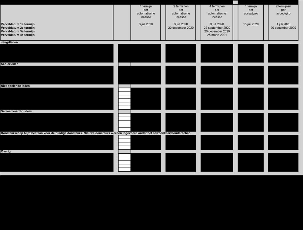 Contributieoverzicht_2020-2021_jaar.png