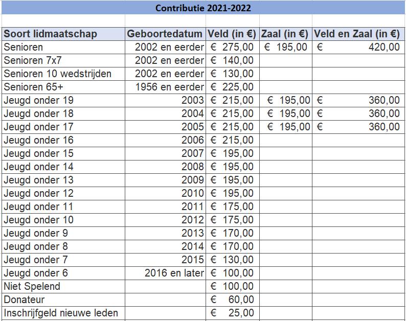 contributie_2021-2022.PNG