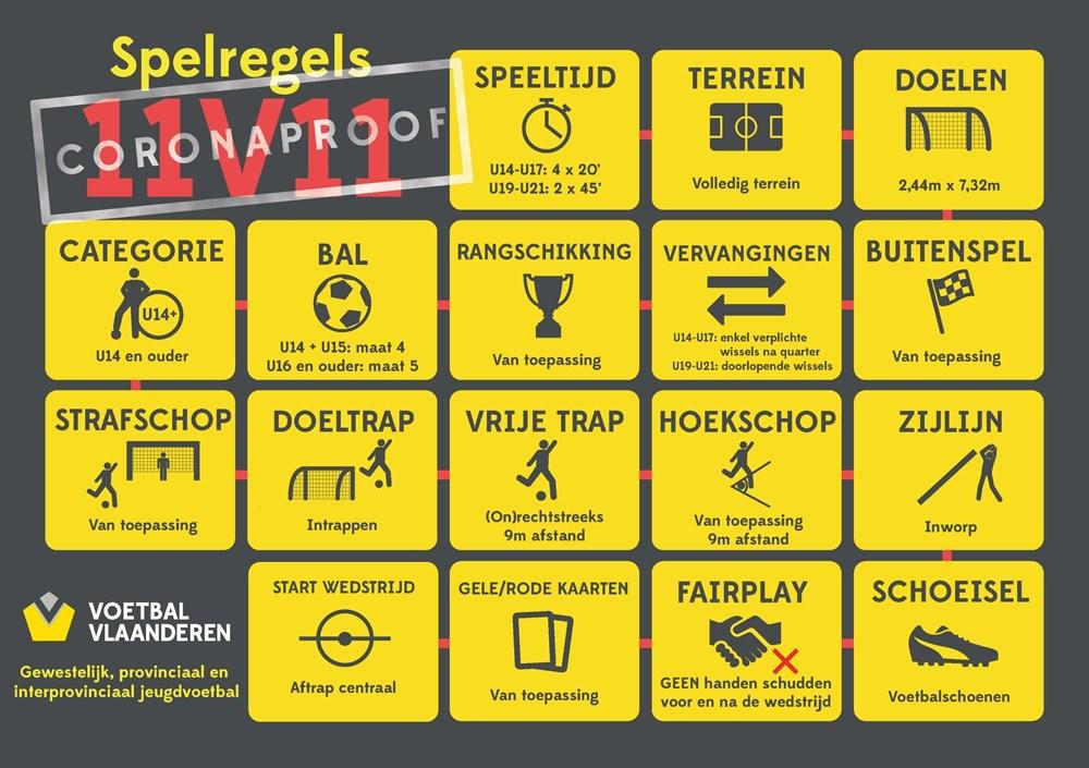 Coronproof_Spelregels_11v11.jpg