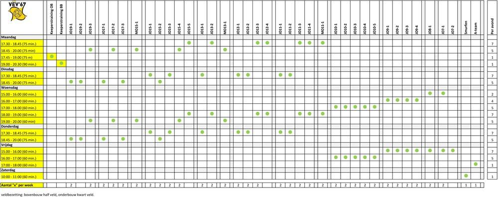 Trainingstijden_overzicht_seizoen_2020-2021_Trainingen_2020-21_junioren.jpg