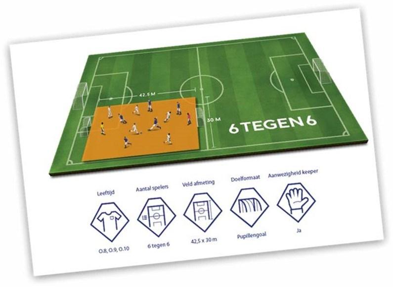 wedstrijdvorm-6-tegen-6.jpg