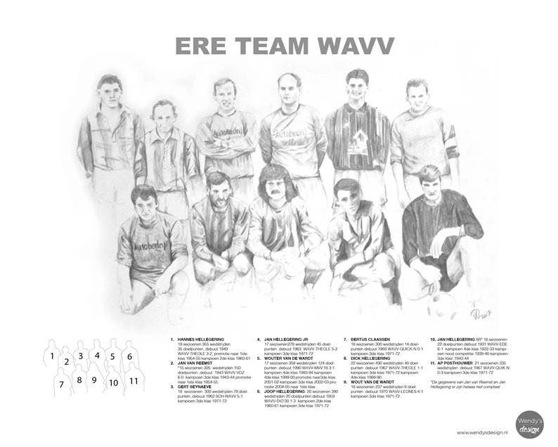 Ere team WAVV