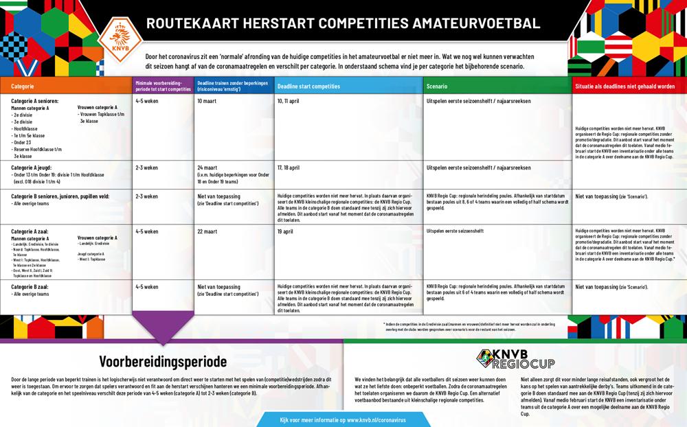 routekaart-amateurvoetbal.png